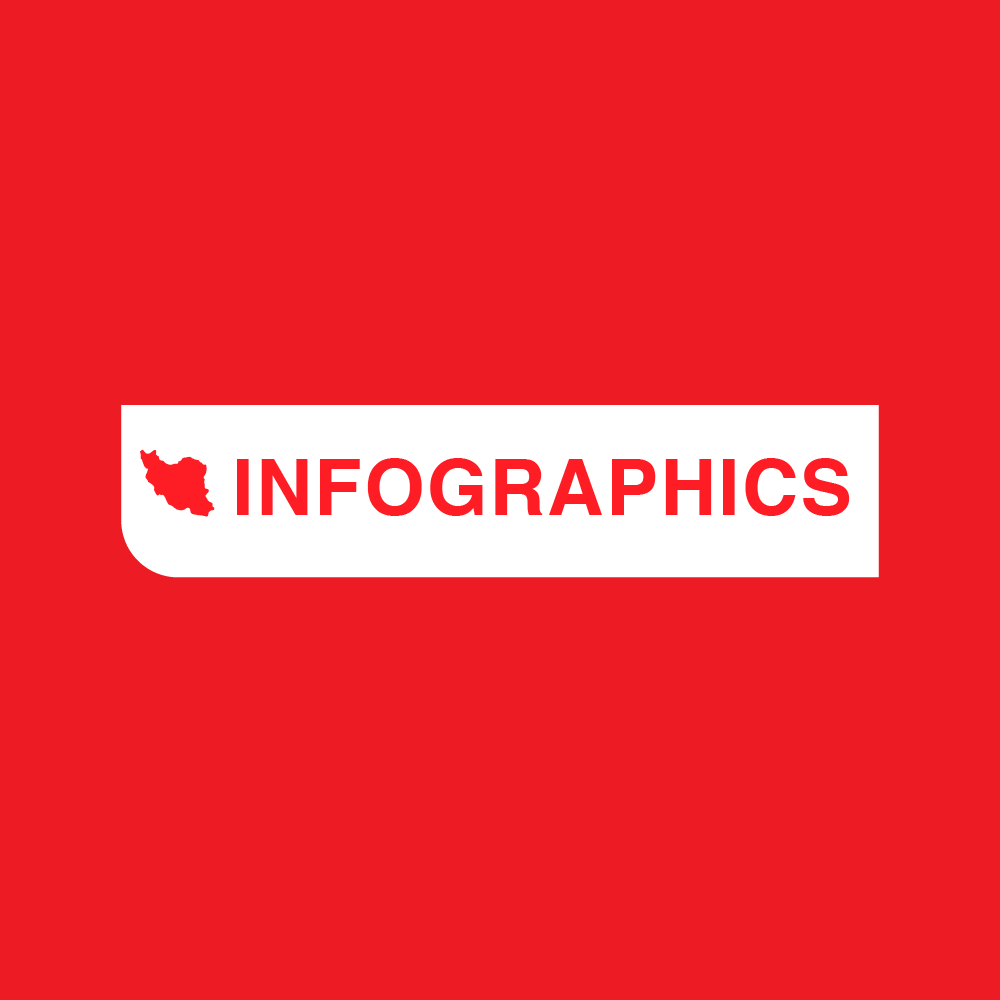 infographics-roll
